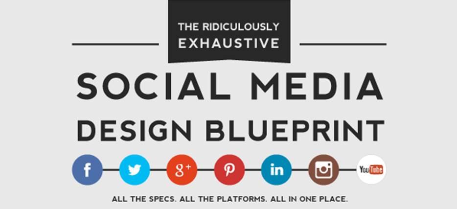 MD Blog Social Media: un mundo que cambia día a día Redes Sociales  twitter Redes Sociales marketing online google Facebook - Social Media