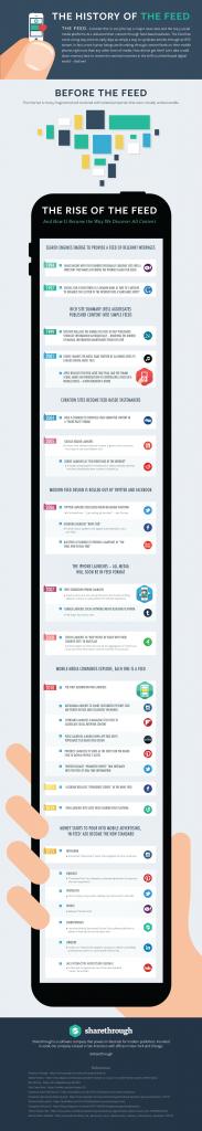 MD Blog ¿Sabías que los RSS feed cambiaron la actitud del consumidor? SEO / SEM  sem md marketing digital marketing online estrategia