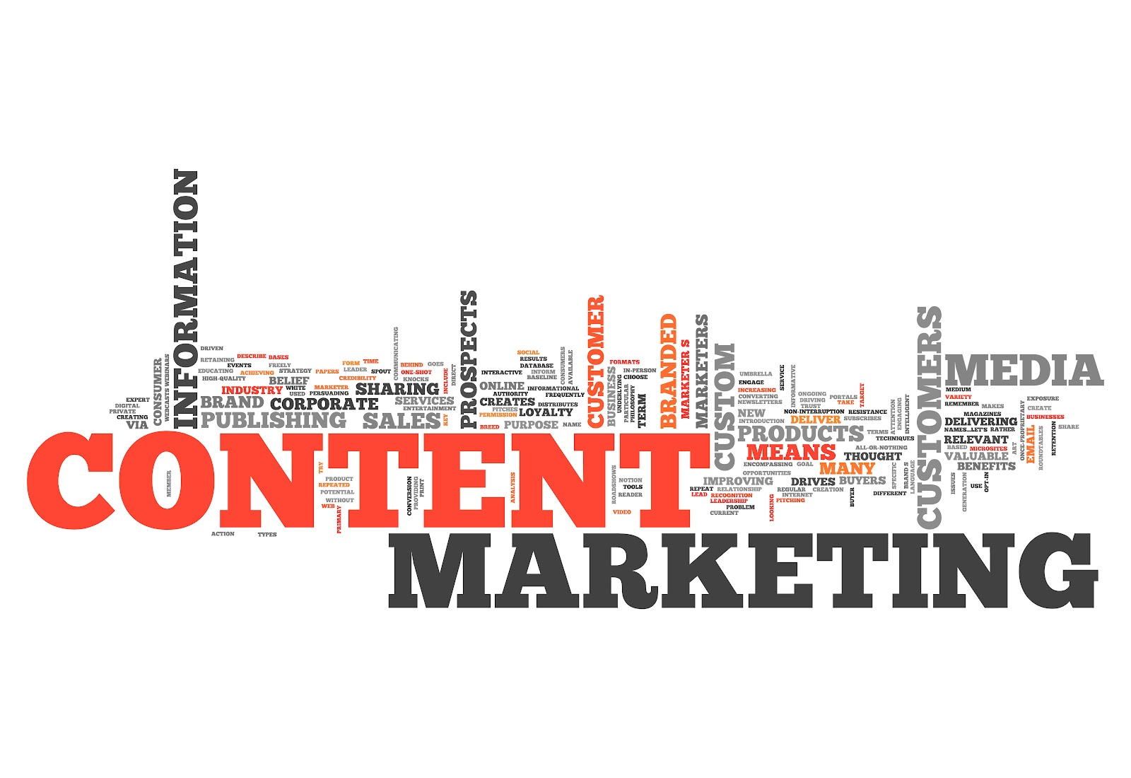 SEO – Content Marketing