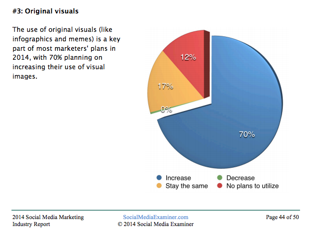que es el marketing digital