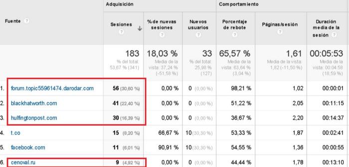 spam-referrer-analytics