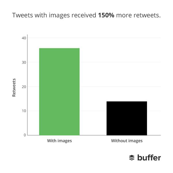 150-porciento-retweets
