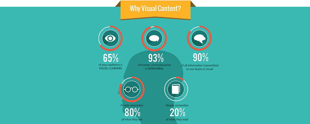 MD Blog ¡Cambiamos nuestro blog, pero seguimos siendo los mismos! Marketing Digital