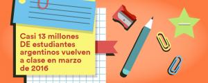 MD Blog Mochilas, cuadernos, lápices, lapiceras… ¡Vuelta a clases con Google AdWords! Marketing Online