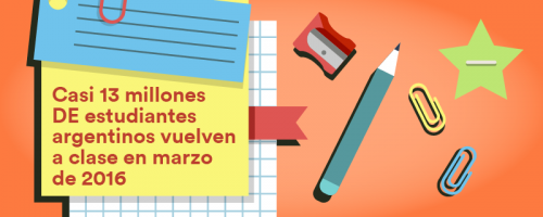 MD Blog Mochilas, cuadernos, lápices, lapiceras… ¡Vuelta a clases con Google AdWords! Marketing Online