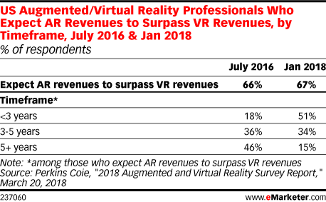 Gráfico Realidad Virtual